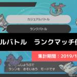 【ダブル】マスターランク級でのポケモン使用率!(2019/12/9〜12/15)