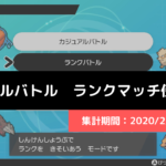 【ダブル】マスターランク級でのポケモン使用率!(2020/2/16~2/22)