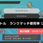 【ダブル】マスターランク級でのポケモン使用率!(シーズン2まとめ)