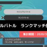 【ダブル】マスターランク級でのポケモン使用率!(2020/3/15~3/21)