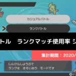 【ダブル】マスターランク級でのポケモン使用率!(シーズン4まとめ)