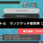 【ダブル】マスターランク級でのポケモン使用率!(シーズン6まとめ)