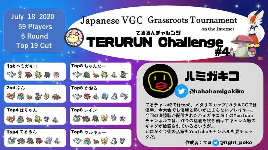 【大会レポート】てるるんチャレンジ#4【VGC2020】