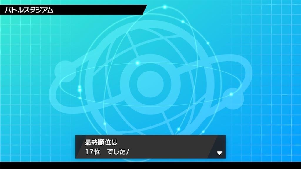 金子さんのS12ダブル最終順位