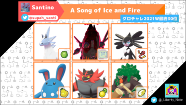【Global Challenge 2021 Winter最終30位】A Song of Ice and Fire